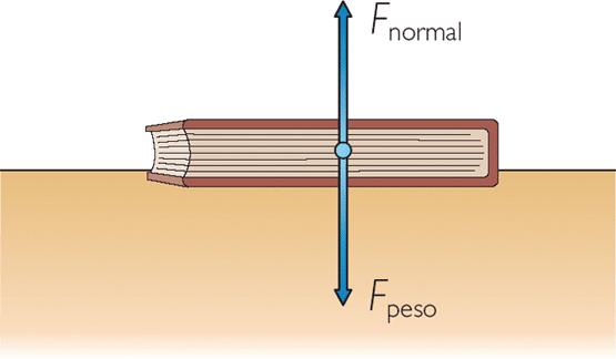 Fuerza y tipos de fuerza f sica mec nica for Fuera definicion